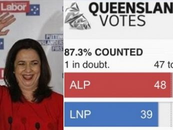 Labor wins majority in Queensland — but now faces fresh challenges