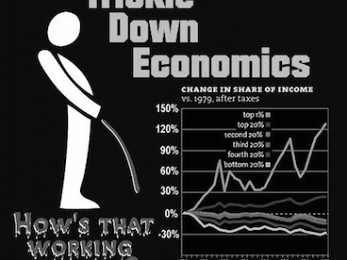 Is capitalism the problem as falling returns dry up?