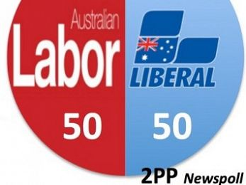 Not even Murdoch's magic can get Turnbull above 50-50