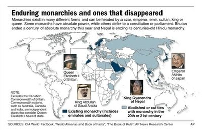 The stability of monarchy myth and gumiabroncs Image collections