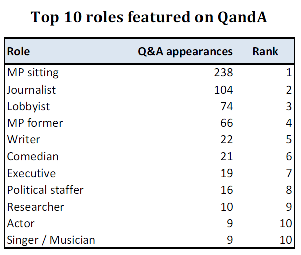 Case Study Snackbrands Australia: An ABC QandA Case Study