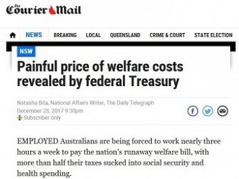 Welfare propaganda: Government and media give Australians the forks