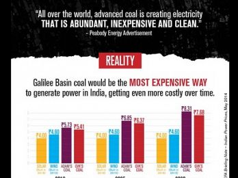 Coal or bust: How Abbott is stranding Australia