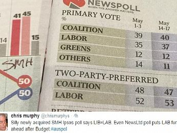 Today's Ipsos and Newspoll