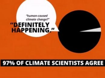 Deniers reality check: 97% of scientists agree humans causing climate change