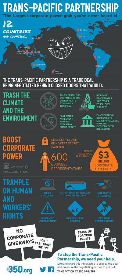 Tpp A High Quality Agreement For Multinationals