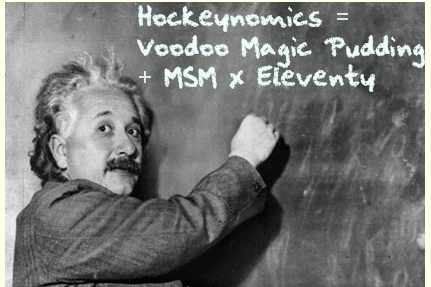 Hockeynomics
