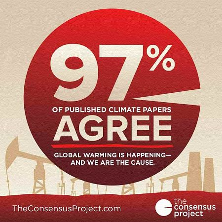97-scientist-consensus-global-warming