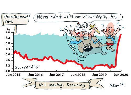 Coalition trebles Labor's debt – in triple-quick time