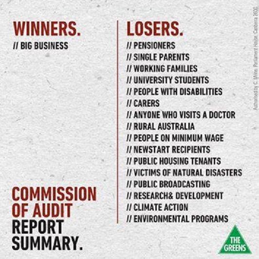 The Commission of Audit pantomime and the Coalition's big lie
